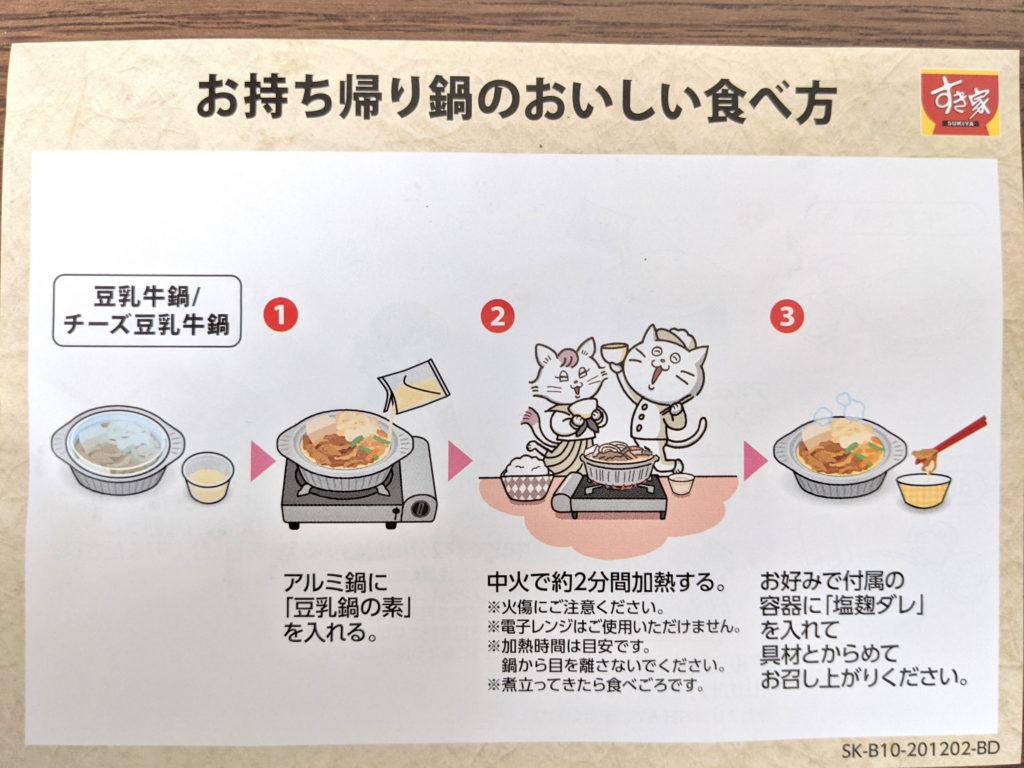 おいしい食べ方イラスト付き(豆乳牛鍋)