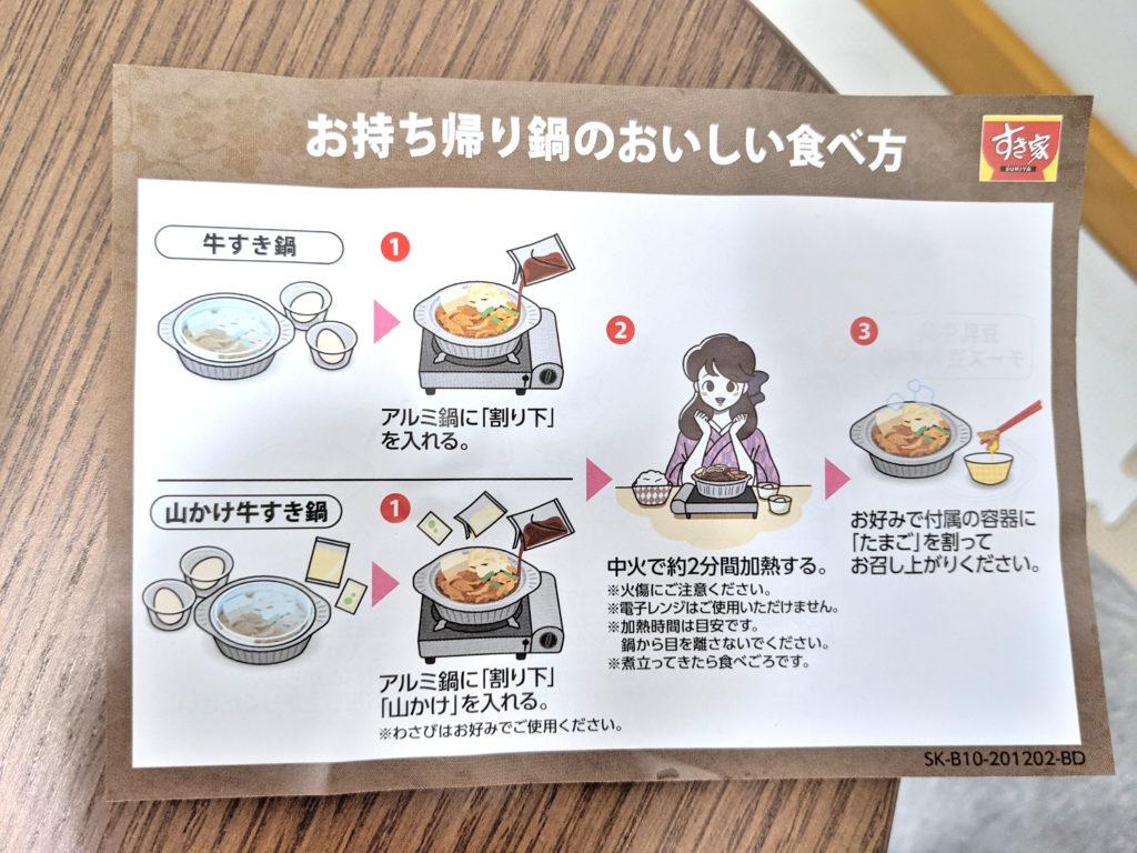おいしい食べ方イラスト付き(牛すき鍋・山かけ牛すき鍋)